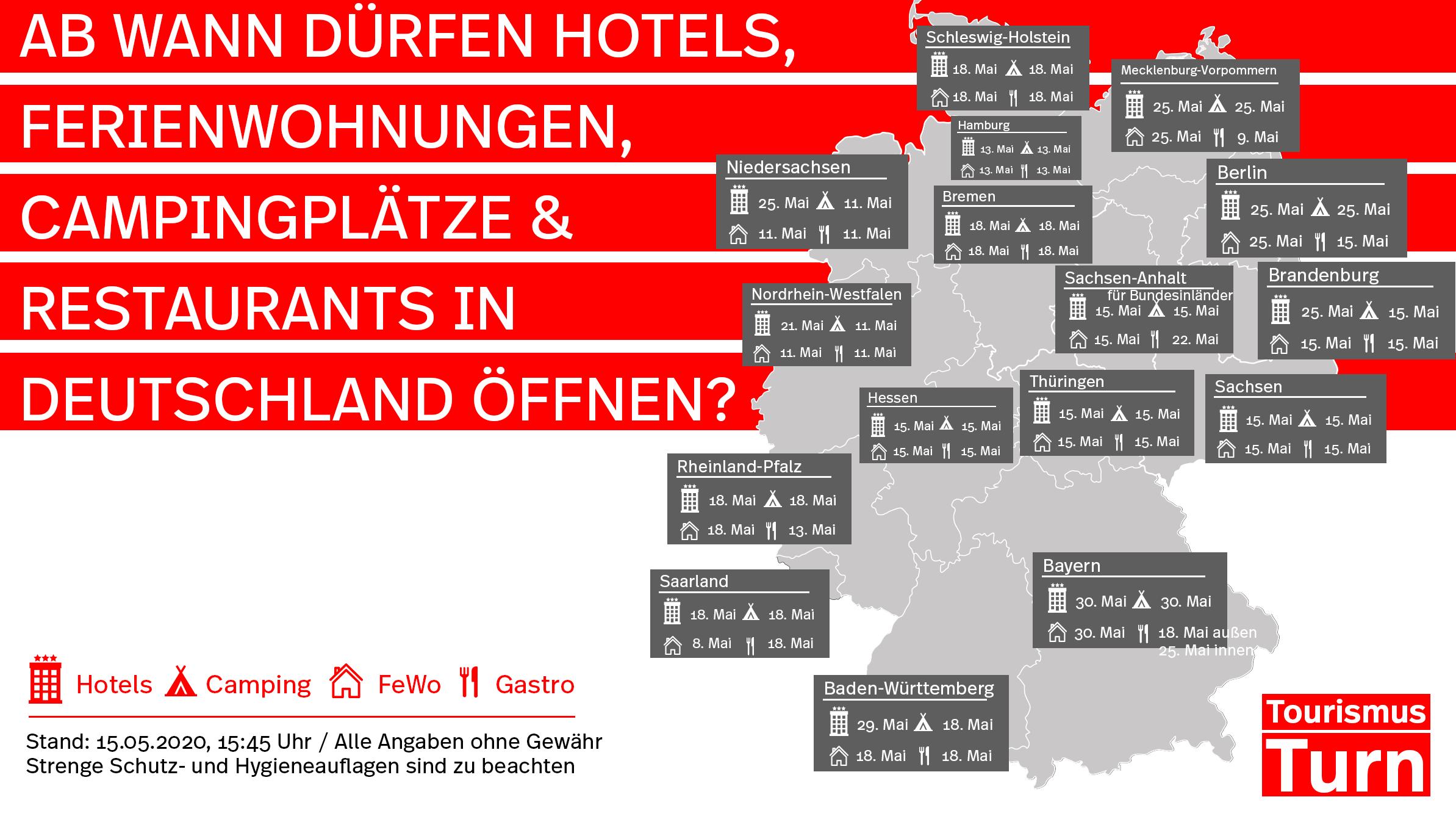 Querformat-Webseite-Tourismus-in-Deutschland-Corona-Tourismus-Turn